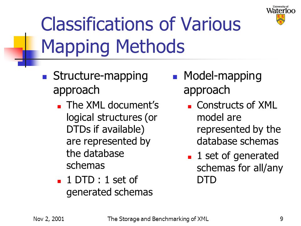 Nov 2, 2001The Storage and Benchmarking of XML9 Classifications of Various Mapping Methods Structure-mapping approach The XML document's logical structures (or DTDs if available) are represented by the database schemas 1 DTD : 1 set of generated schemas Model-mapping approach Constructs of XML model are represented by the database schemas 1 set of generated schemas for all/any DTD