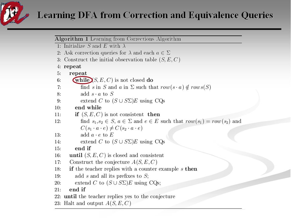 Learning DFA from Correction and Equivalence Queries