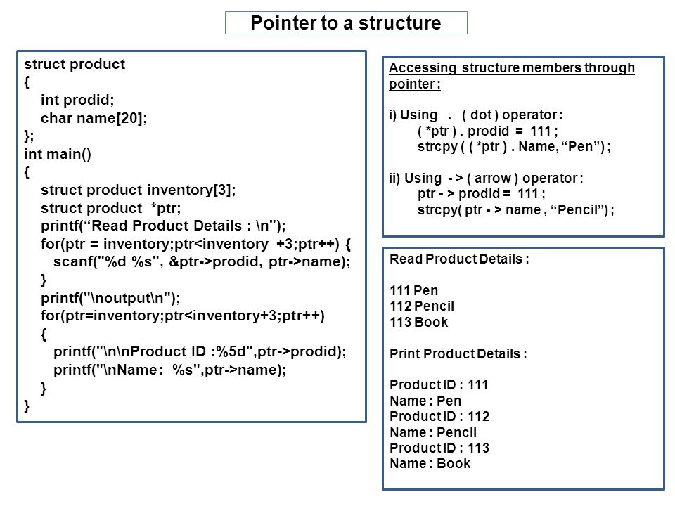 Pointer to a structure Accessing structure members through pointer : i) Using.