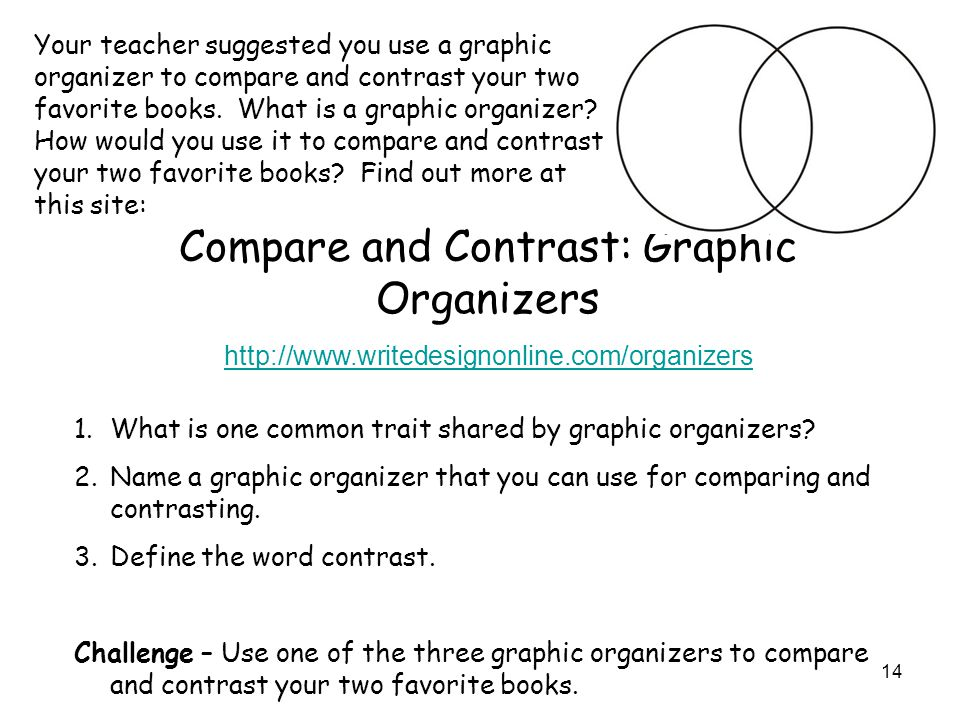 14 Your teacher suggested you use a graphic organizer to compare and contrast your two favorite books. What is a graphic organizer? How would you use