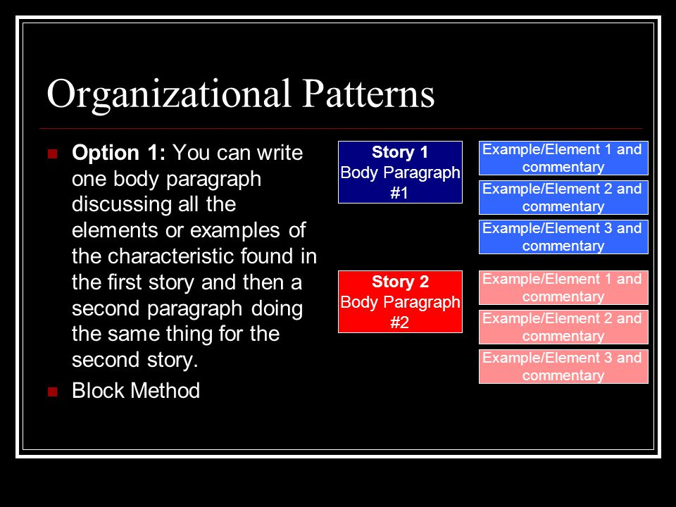 Organizational Patterns Option 1: You can write one body paragraph discussing all the elements or examples of the characteristic found in the first story and then a second paragraph doing the same thing for the second story.