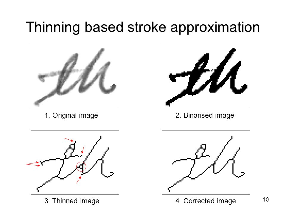 10 Thinning based stroke approximation 4. Corrected image2. Binarised image3. Thinned image1. Original image