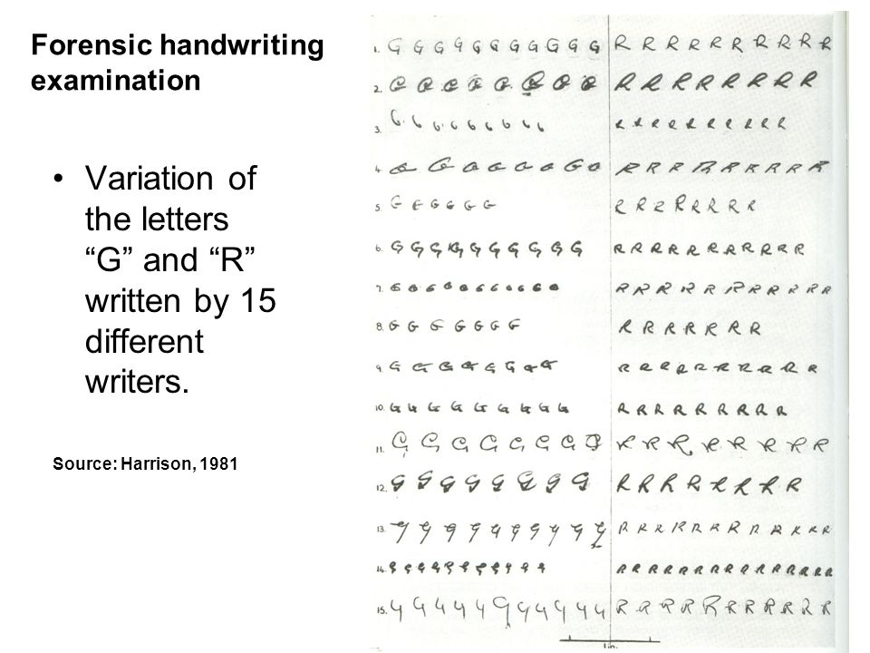 """4 Variation of the letters """"G"""" and """"R"""" written by 15 different writers. Source: Harrison, 1981 Forensic handwriting examination"""