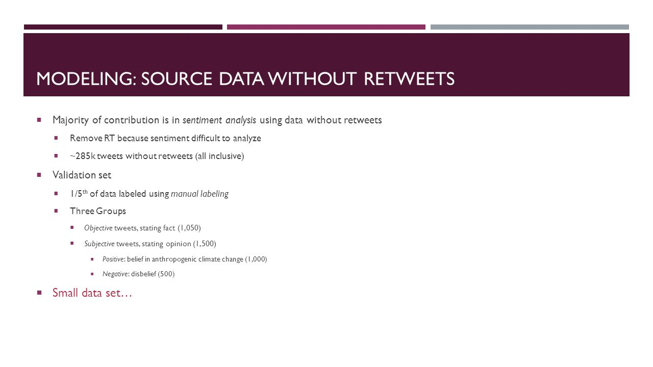 MODELING: SOURCE DATA WITHOUT RETWEETS  Majority of contribution is in sentiment analysis using data without retweets  Remove RT because sentiment difficult to analyze  ~285k tweets without retweets (all inclusive)  Validation set  1/5 th of data labeled using manual labeling  Three Groups  Objective tweets, stating fact (1,050)  Subjective tweets, stating opinion (1,500)  Positive: belief in anthropogenic climate change (1,000)  Negative: disbelief (500)  Small data set…