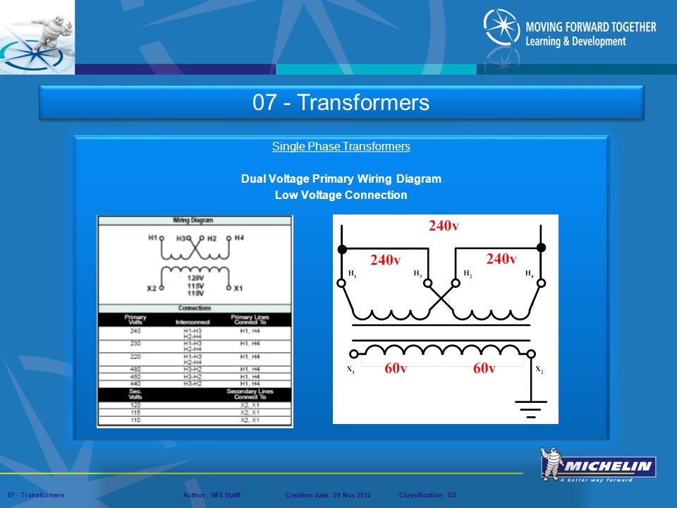 Presentation : IMS – Tech Managers ConferenceAuthor : IMS StaffCreation date : 08 March 2012Classification : D3Conservation :Page : ‹#› 07 - TransformersAuthor : IMS StafffCreation date : 01 Nov 2012Classification : D3 Troubleshooting Single Phase Transformers The transformer below is a single phase power transformer connected for high voltage on the primary (480volts) and 240 volts on the secondary.