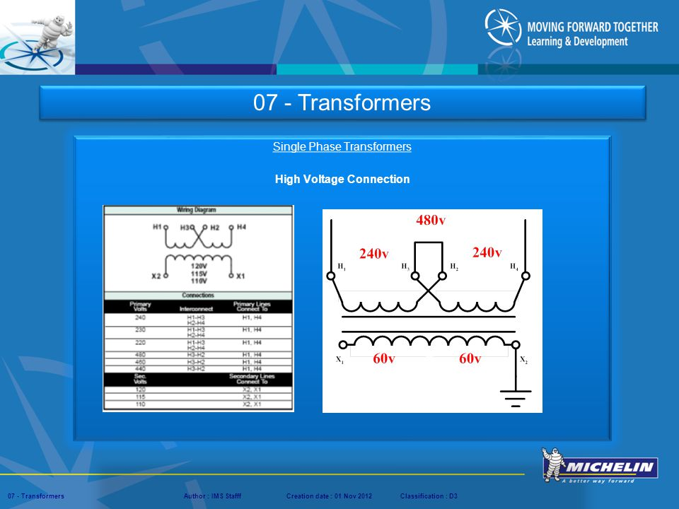 Presentation : IMS – Tech Managers ConferenceAuthor : IMS StaffCreation date : 08 March 2012Classification : D3Conservation :Page : ‹#› 07 - TransformersAuthor : IMS StafffCreation date : 01 Nov 2012Classification : D3 Single Phase Transformers High Voltage Connection 07 - Transformers