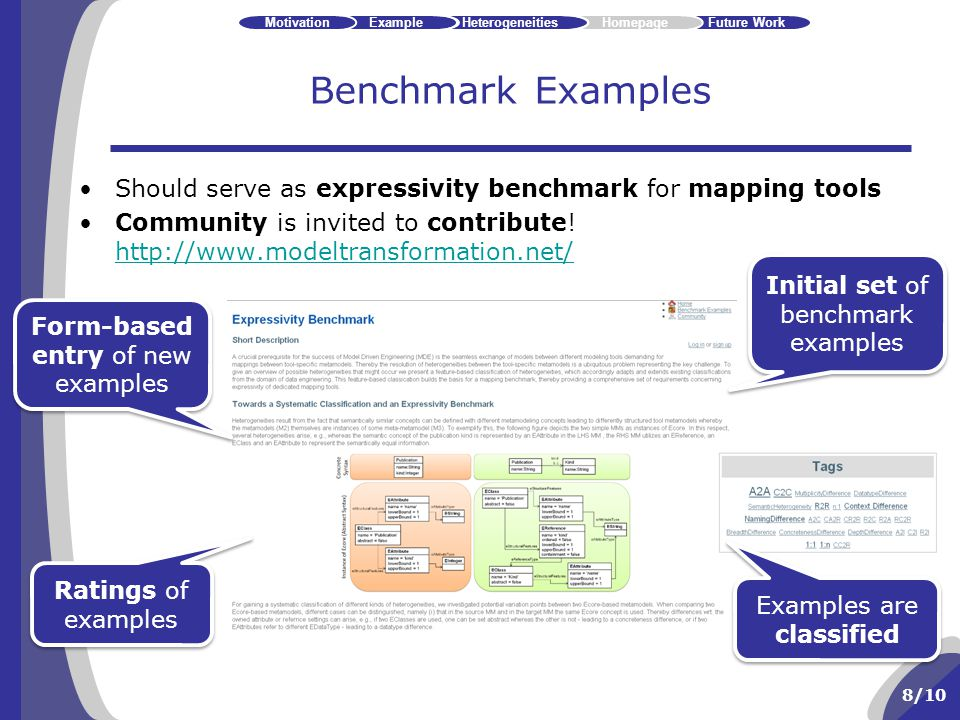 8/10 Benchmark Examples Should serve as expressivity benchmark for mapping tools Community is invited to contribute.