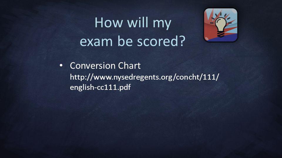 How will my exam be scored.