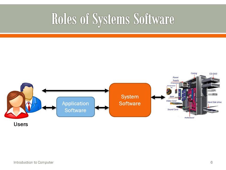 6 System Software Application Software Users