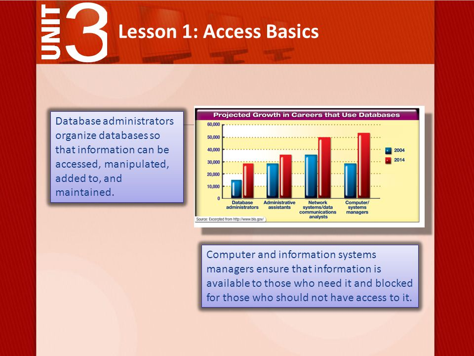 Lesson 1: Access Basics Tech Check How can you make data easier to read in a database.