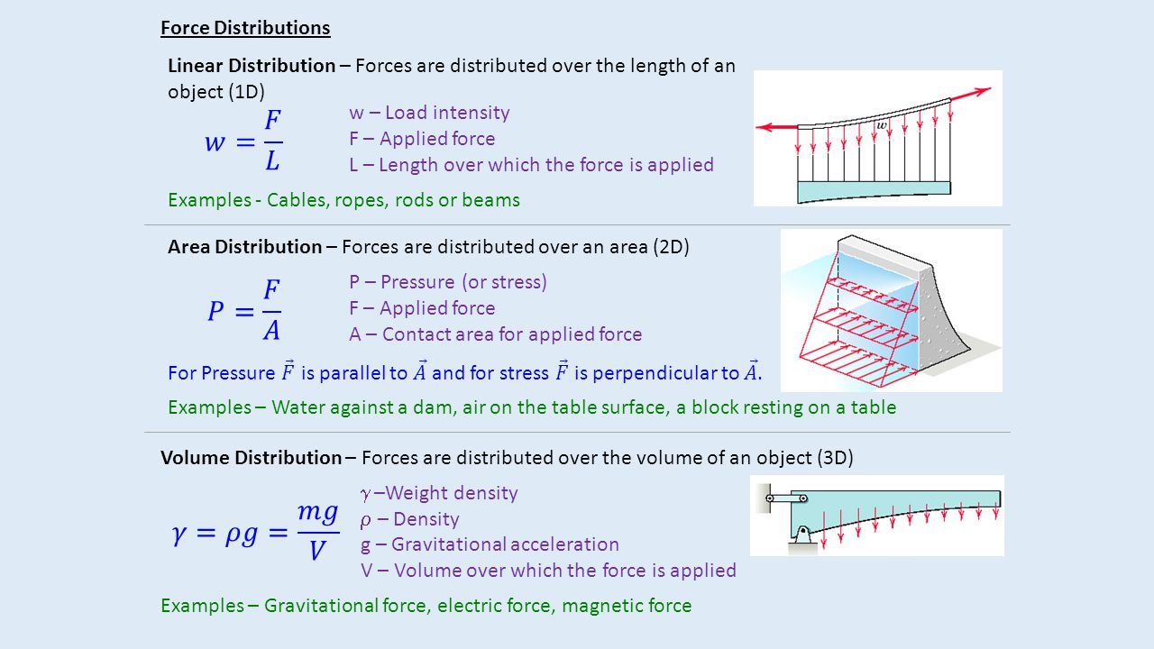 Center of Gravity (COG), Center of Mass (COM) and Centroids In order to transform a distributed force to a concentrated force it is necessary to determine the location at which the concentrated force must be applied.