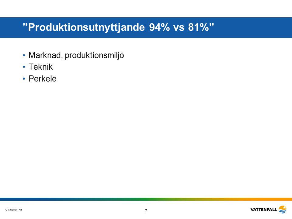 © Vattenfall AB 7 Produktionsutnyttjande 94% vs 81% Marknad, produktionsmiljö Teknik Perkele