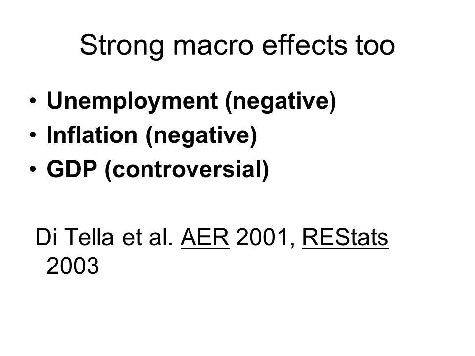 Unemployment (negative) Inflation (negative) GDP (controversial) Di Tella et al.