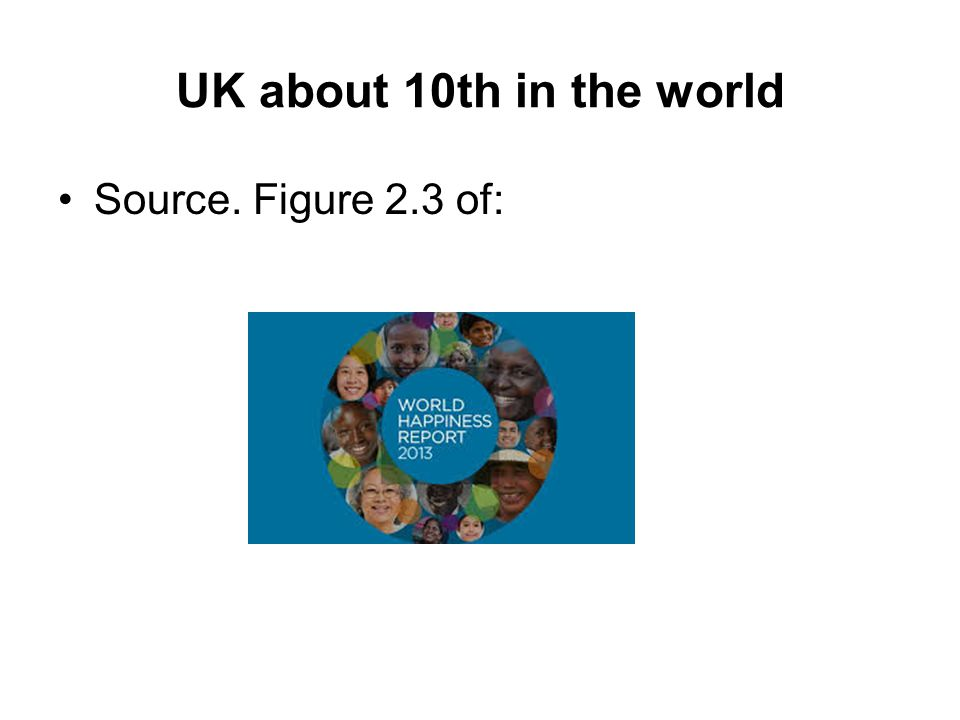 UK about 10th in the world Source. Figure 2.3 of: