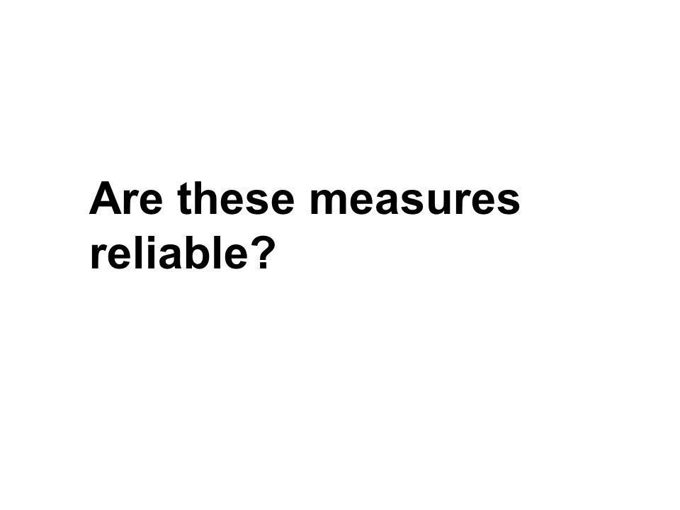 Are these measures reliable?