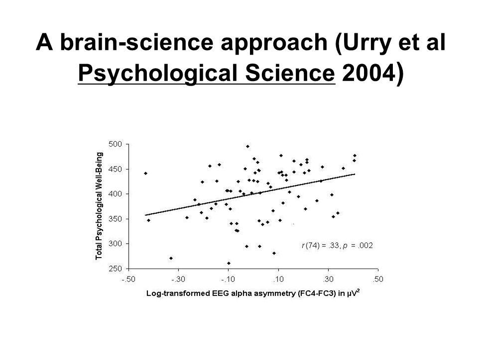 A brain-science approach (Urry et al Psychological Science 2004 )