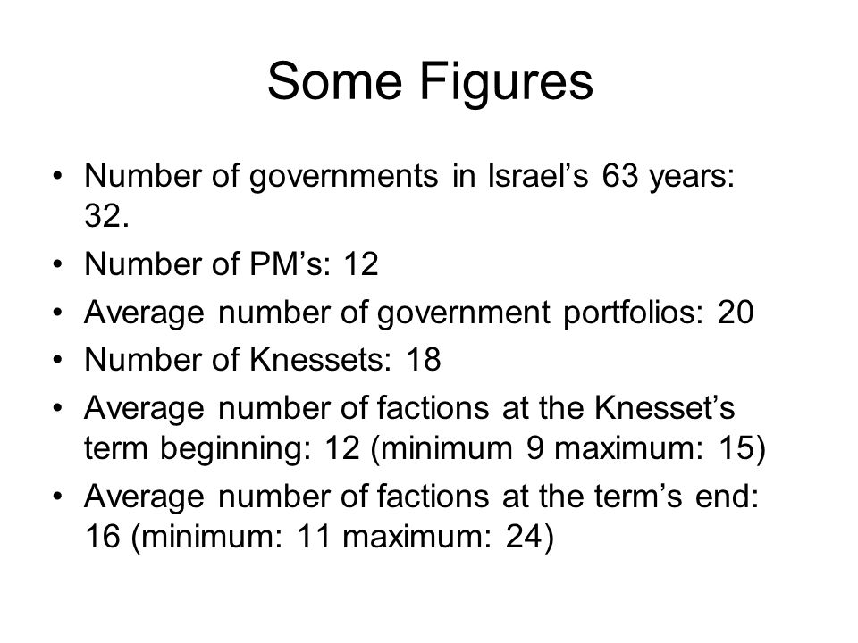Some Figures Number of governments in Israel's 63 years: 32.