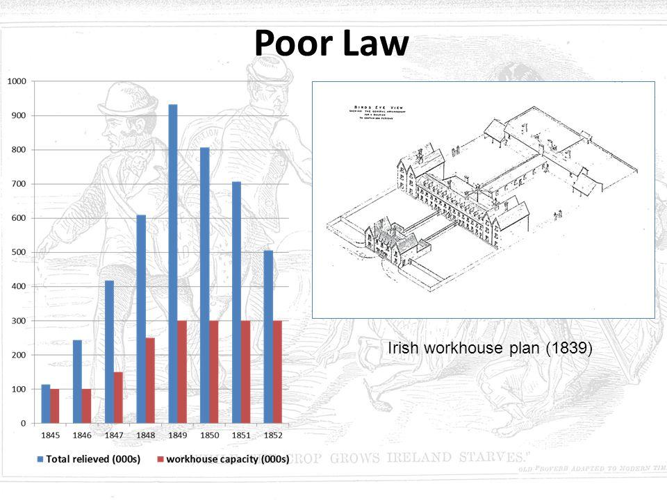 Poor Law Irish workhouse plan (1839)