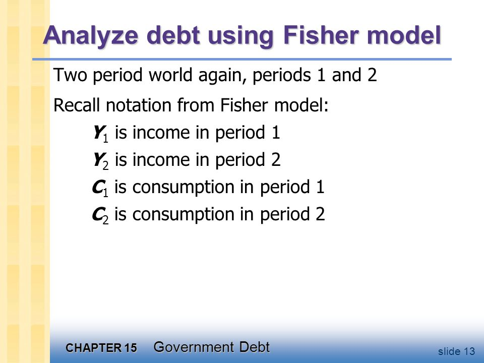 CHAPTER 15 Government Debt slide 13 Analyze debt using Fisher model Two period world again, periods 1 and 2 Recall notation from Fisher model: Y 1 is income in period 1 Y 2 is income in period 2 C 1 is consumption in period 1 C 2 is consumption in period 2