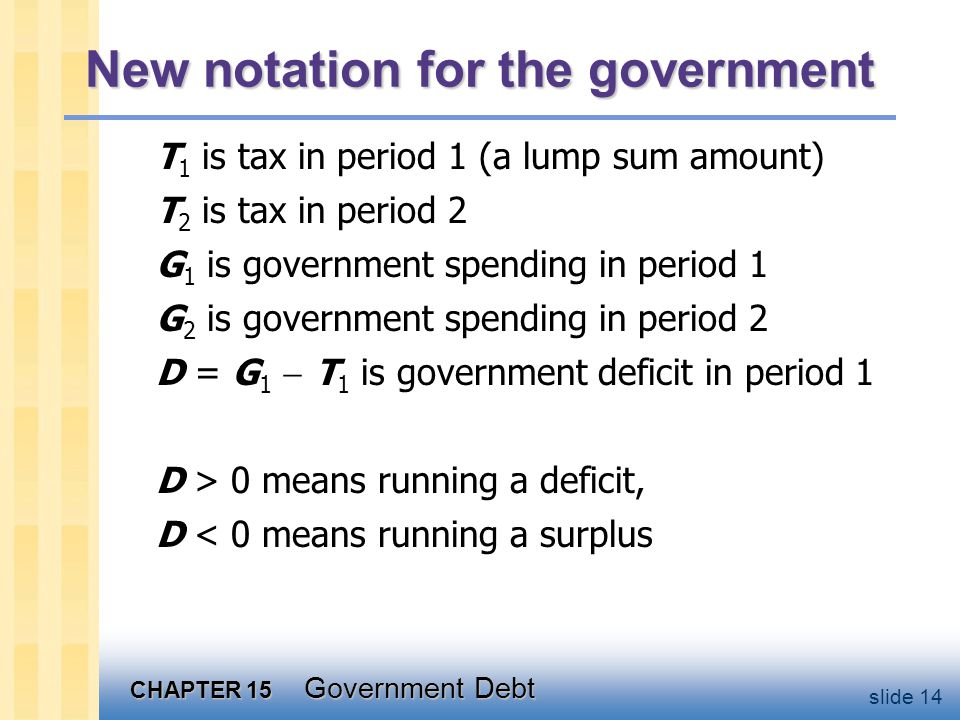CHAPTER 15 Government Debt slide 14 New notation for the government T 1 is tax in period 1 (a lump sum amount) T 2 is tax in period 2 G 1 is government spending in period 1 G 2 is government spending in period 2 D = G 1  T 1 is government deficit in period 1 D > 0 means running a deficit, D < 0 means running a surplus