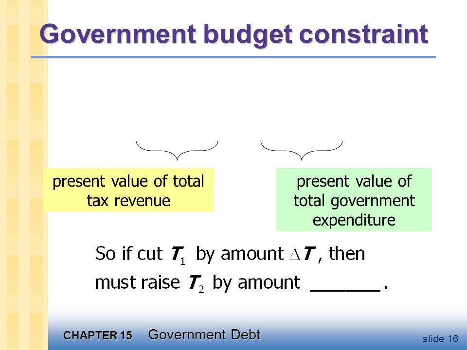 CHAPTER 15 Government Debt slide 16 Government budget constraint present value of total tax revenue present value of total government expenditure