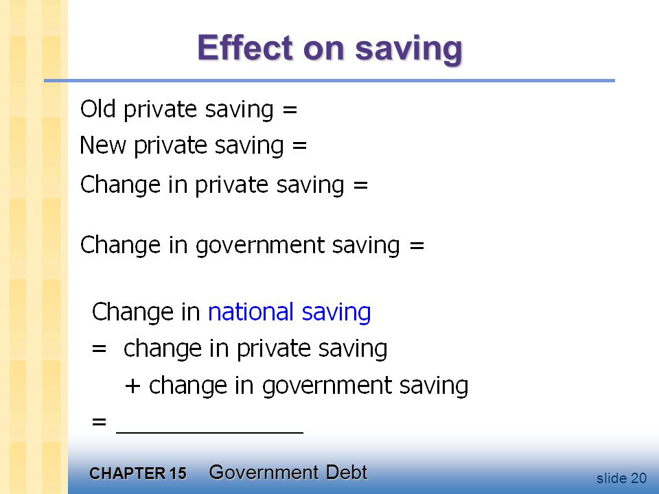 CHAPTER 15 Government Debt slide 20 Effect on saving