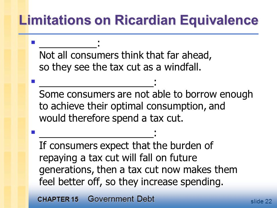 CHAPTER 15 Government Debt slide 22 Limitations on Ricardian Equivalence  __________: Not all consumers think that far ahead, so they see the tax cut as a windfall.