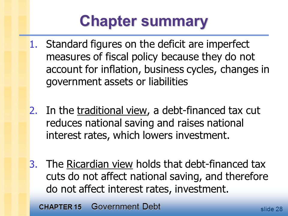 CHAPTER 15 Government Debt slide 28 Chapter summary 1.