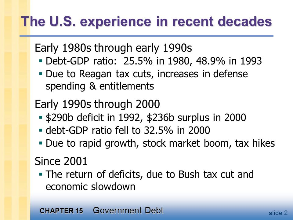 CHAPTER 15 Government Debt slide 2 The U.S.