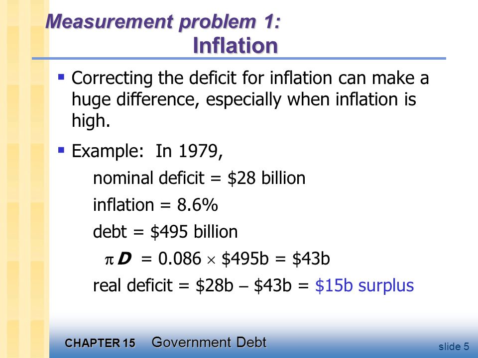 CHAPTER 15 Government Debt slide 5 Measurement problem 1: Inflation  Correcting the deficit for inflation can make a huge difference, especially when inflation is high.
