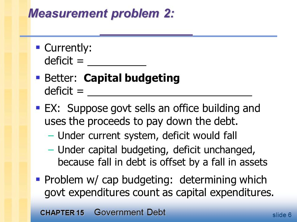 CHAPTER 15 Government Debt slide 6 Measurement problem 2: ____________  Currently: deficit = __________  Better: Capital budgeting deficit = ____________________________  EX: Suppose govt sells an office building and uses the proceeds to pay down the debt.