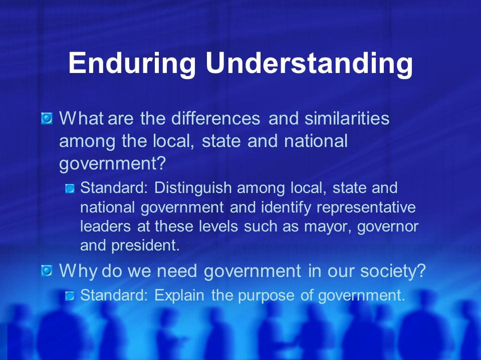 Enduring Understanding What rights do you have as a member of a larger group.