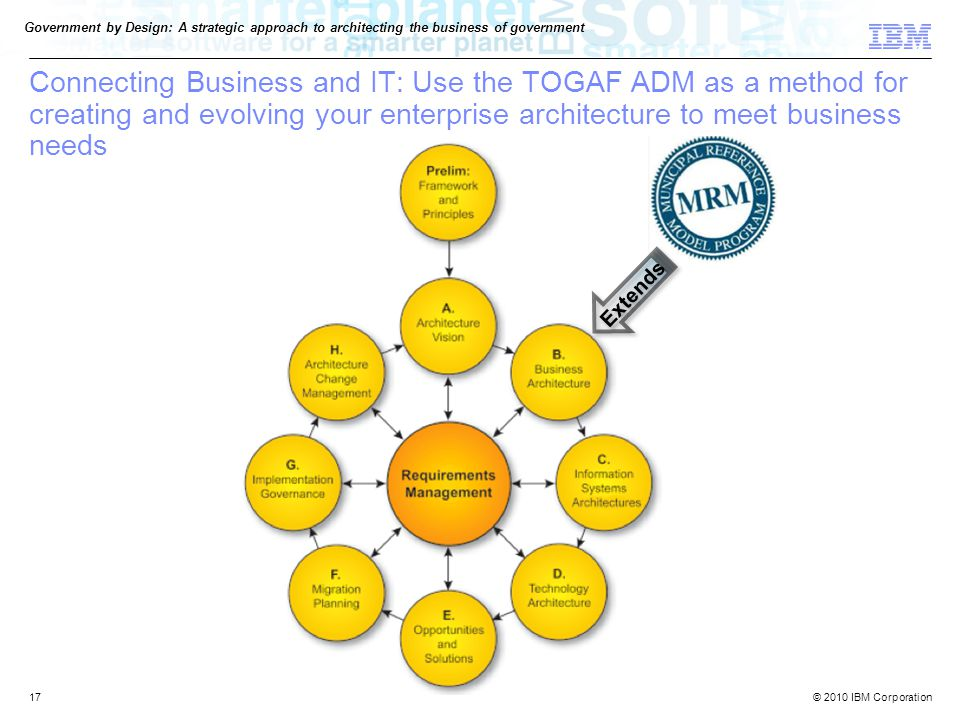 © 2010 IBM Corporation Government by Design: A strategic approach to architecting the business of government Connecting Business and IT: Use the TOGAF ADM as a method for creating and evolving your enterprise architecture to meet business needs 17 Extends