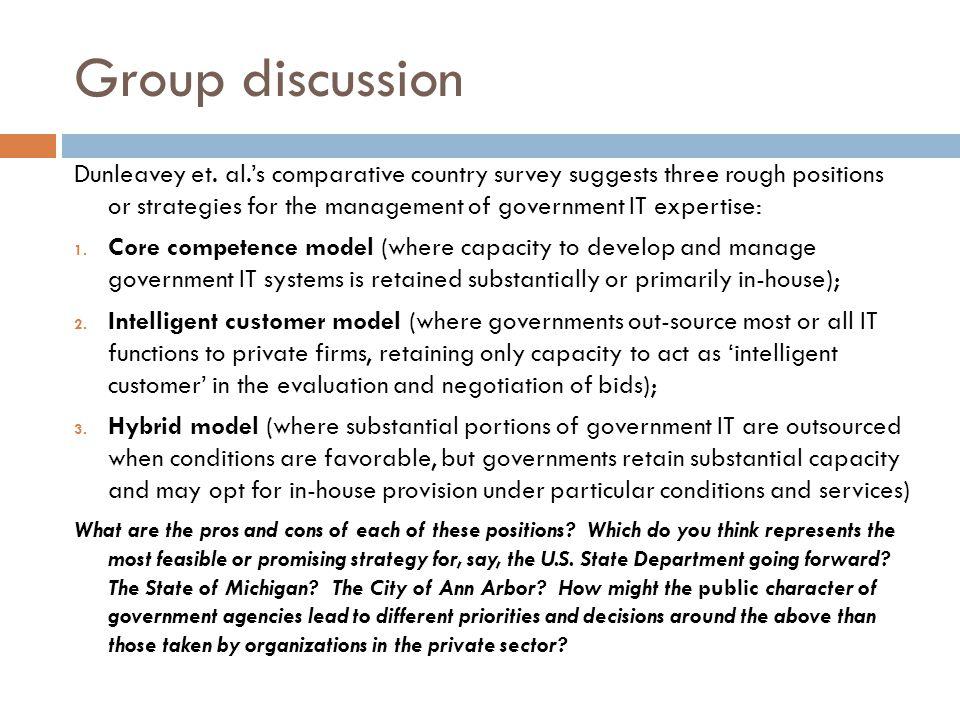 Group discussion Dunleavey et.