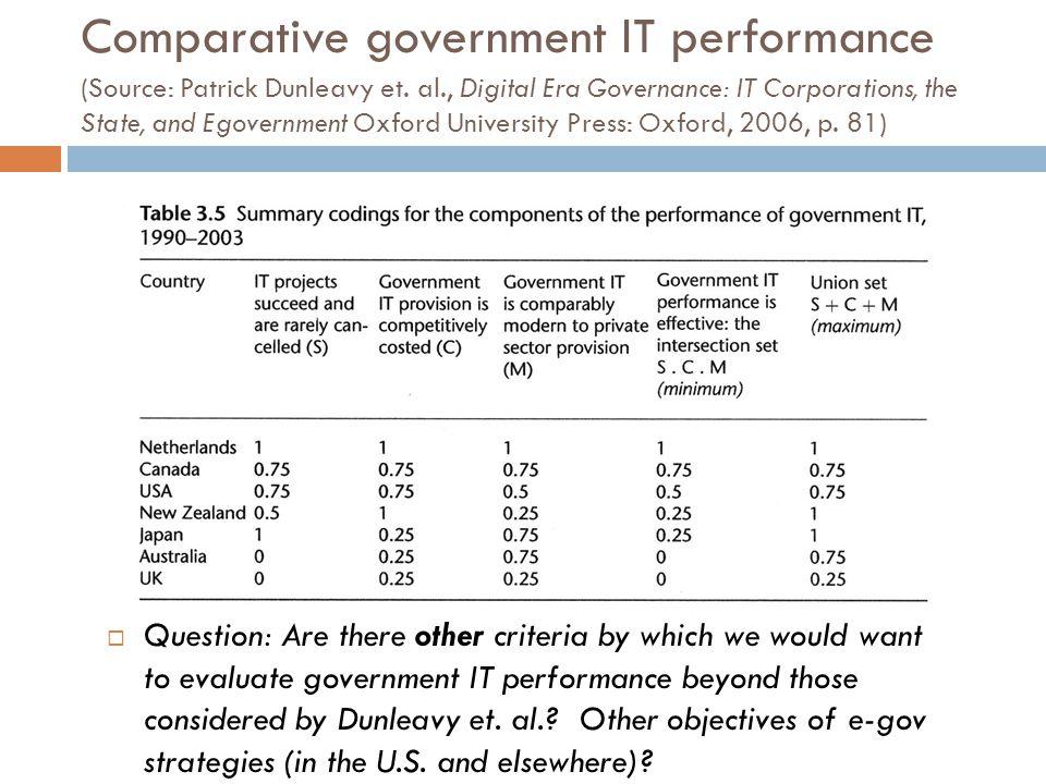 Comparative government IT performance (Source: Patrick Dunleavy et.