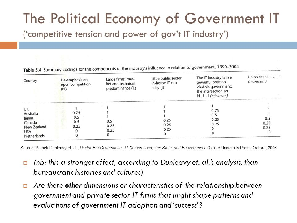 The Political Economy of Government IT ('competitive tension and power of gov't IT industry')  (nb: this a stronger effect, according to Dunleavy et.