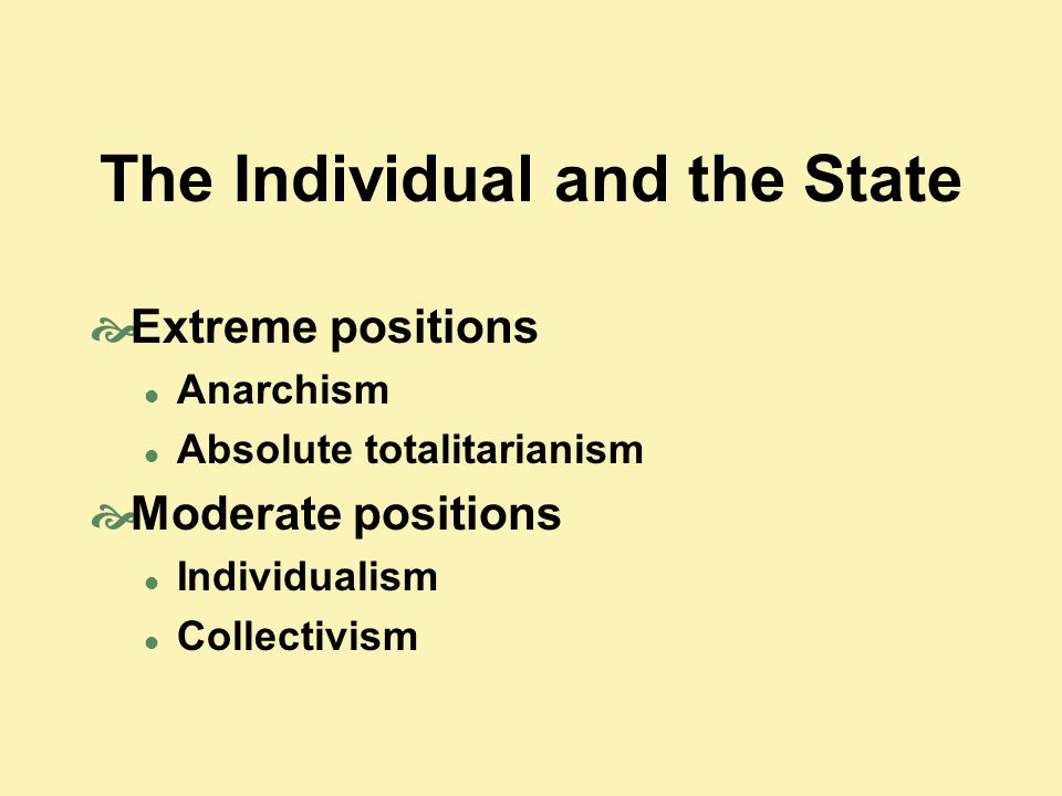 The Individual and the State  Extreme positions Anarchism Absolute totalitarianism  Moderate positions Individualism Collectivism