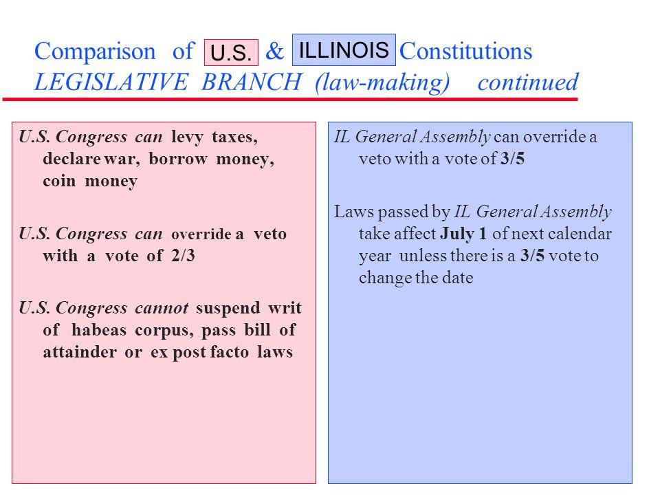 Comparison of U.S. & Illinois Constitutions LEGISLATIVE BRANCH (law-making) continued U.S. Congress can levy taxes, declare war, borrow money, coin mo