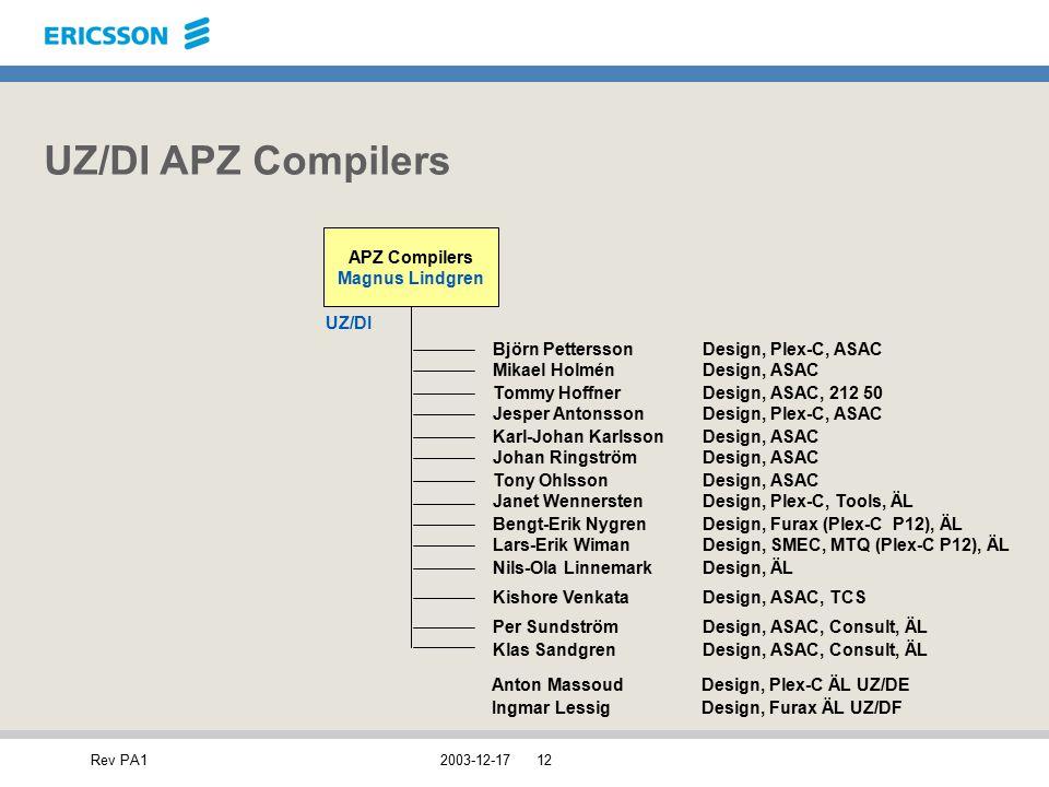 Rev PA12003-12-1712 UZ/DI APZ Compilers UZ/DI Björn PetterssonDesign, Plex-C, ASAC APZ Compilers Magnus Lindgren Mikael Holmén Design, ASAC Tommy Hoff