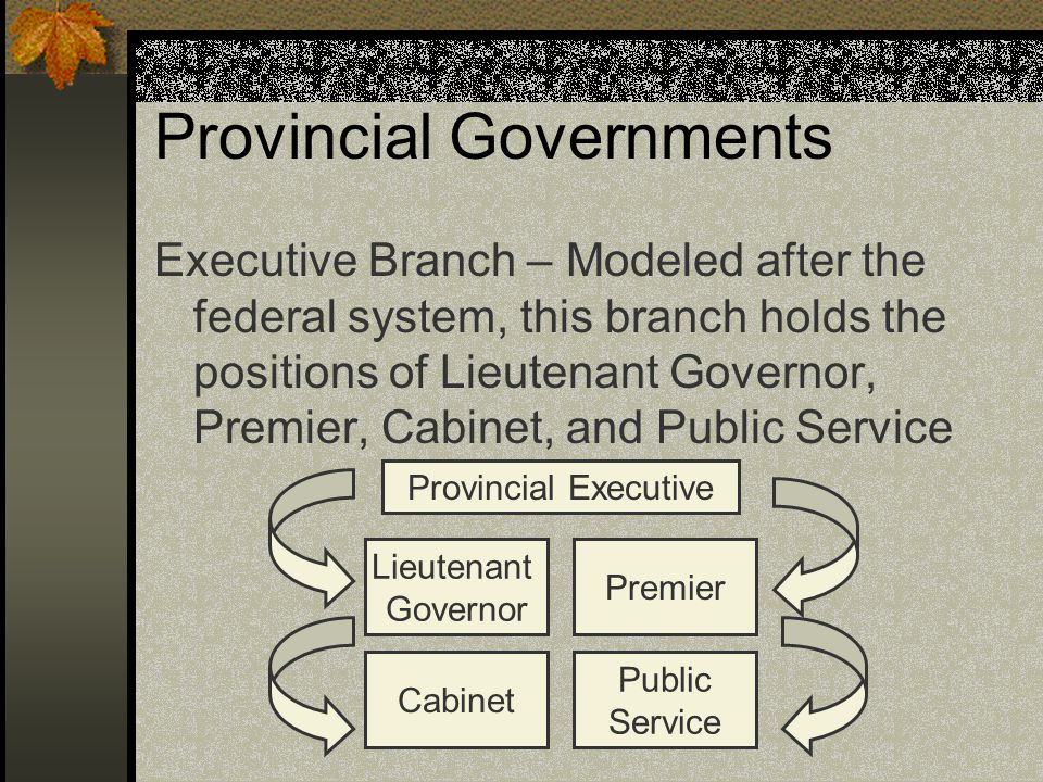 Provincial Governments Executive Branch – Modeled after the federal system, this branch holds the positions of Lieutenant Governor, Premier, Cabinet,