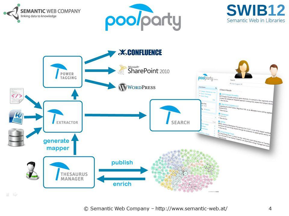 SILK Workbench © Semantic Web Company – http://www.semantic-web.at/15 Alignment SWD vs EUROVOC