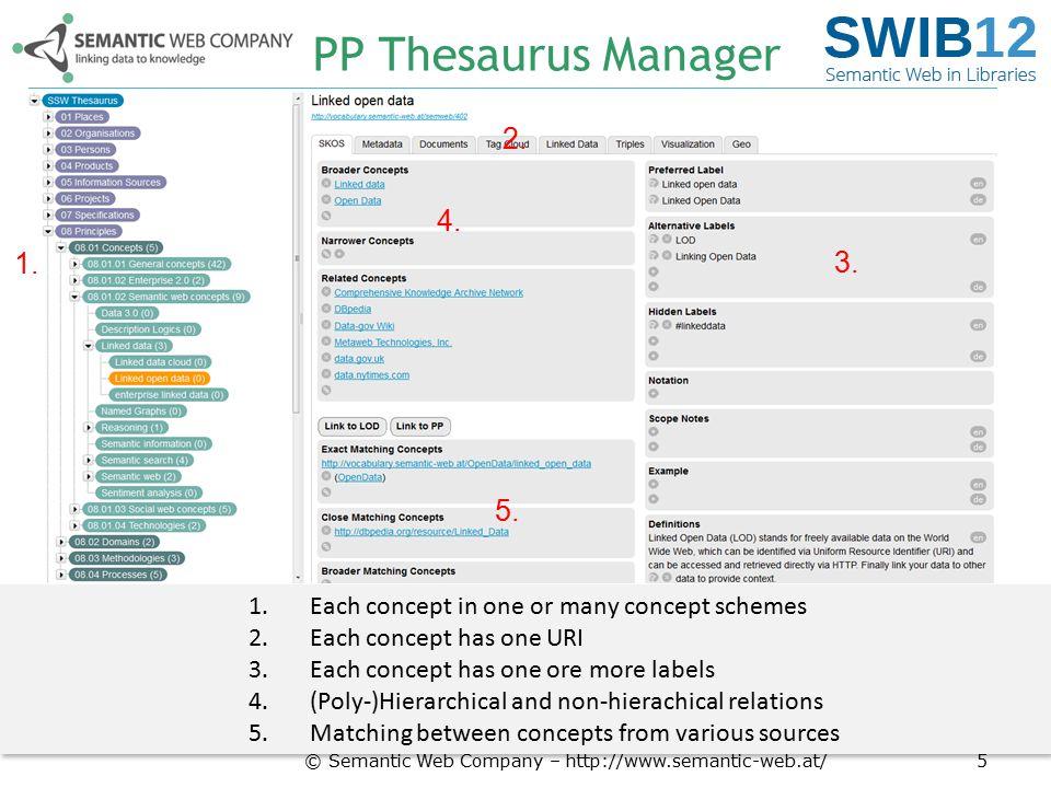 SILK Workbench © Semantic Web Company – http://www.semantic-web.at/16 Alignment SWD vs EUROVOC