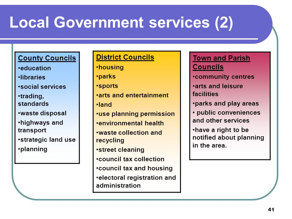 41 Local Government services (2) District Councils housing parks sports arts and entertainment land use planning permission environmental health waste