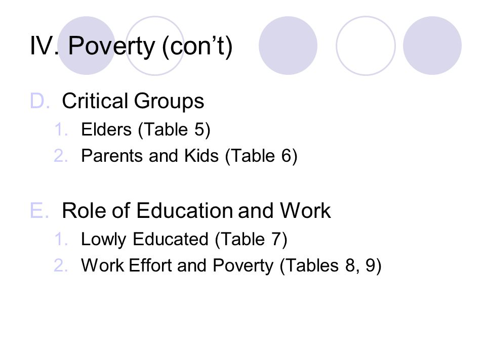 IV. Poverty (con't) D.Critical Groups 1.Elders (Table 5) 2.Parents and Kids (Table 6) E.Role of Education and Work 1.Lowly Educated (Table 7) 2.Work E