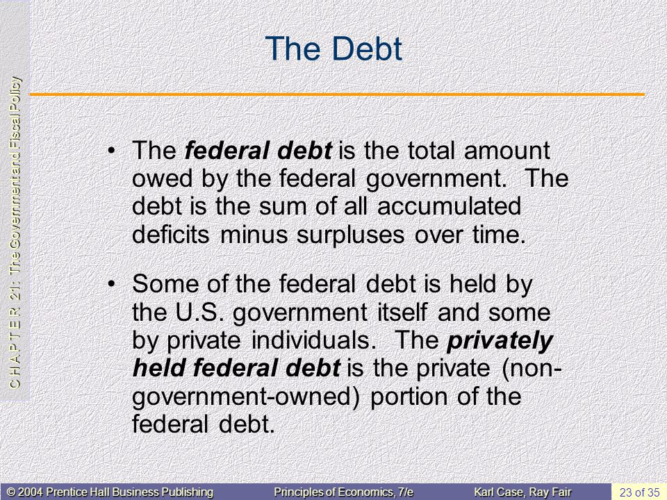 C H A P T E R 21: The Government and Fiscal Policy © 2004 Prentice Hall Business PublishingPrinciples of Economics, 7/eKarl Case, Ray Fair 23 of 35 The Debt The federal debt is the total amount owed by the federal government.