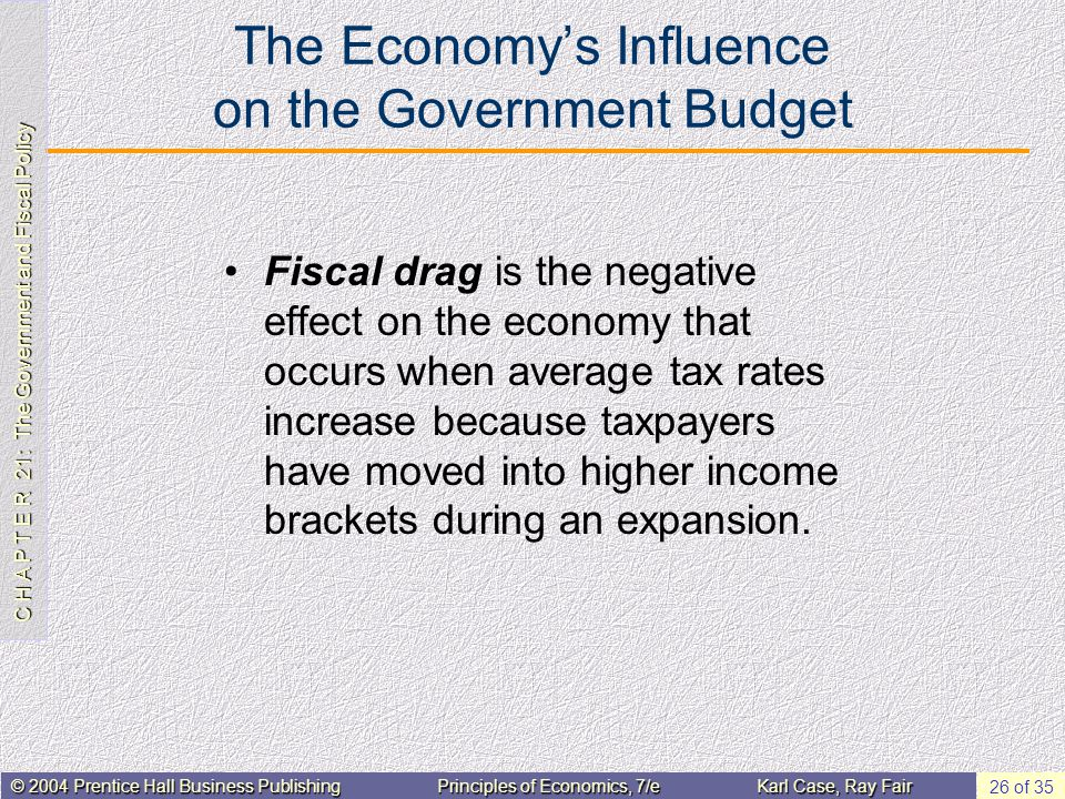 C H A P T E R 21: The Government and Fiscal Policy © 2004 Prentice Hall Business PublishingPrinciples of Economics, 7/eKarl Case, Ray Fair 26 of 35 Th