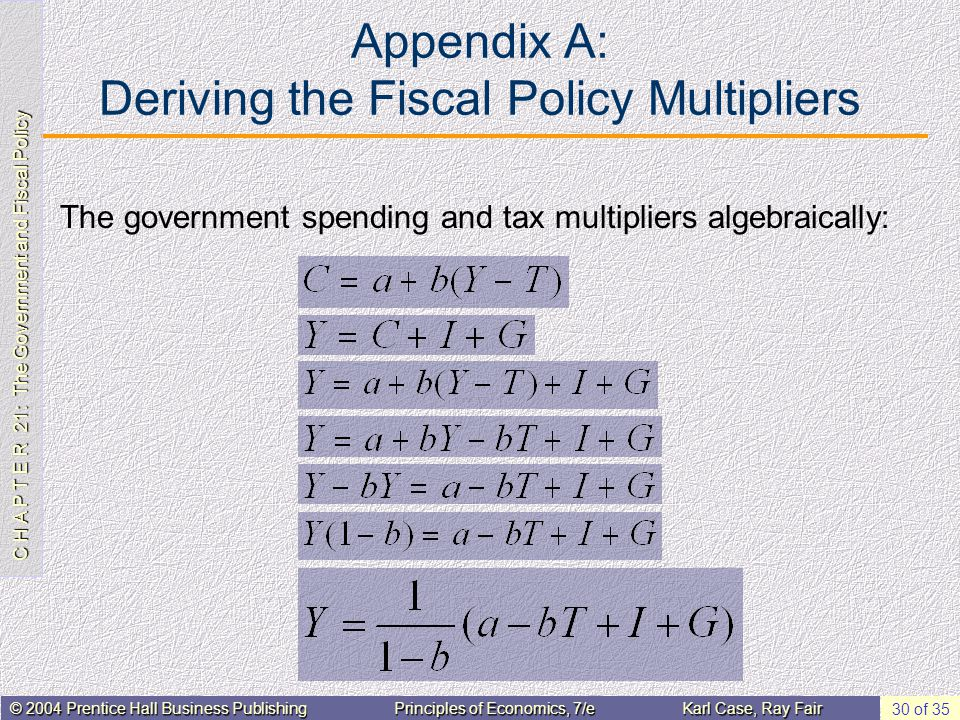 C H A P T E R 21: The Government and Fiscal Policy © 2004 Prentice Hall Business PublishingPrinciples of Economics, 7/eKarl Case, Ray Fair 30 of 35 Ap