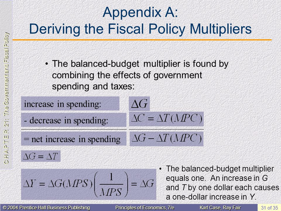 C H A P T E R 21: The Government and Fiscal Policy © 2004 Prentice Hall Business PublishingPrinciples of Economics, 7/eKarl Case, Ray Fair 31 of 35 Ap