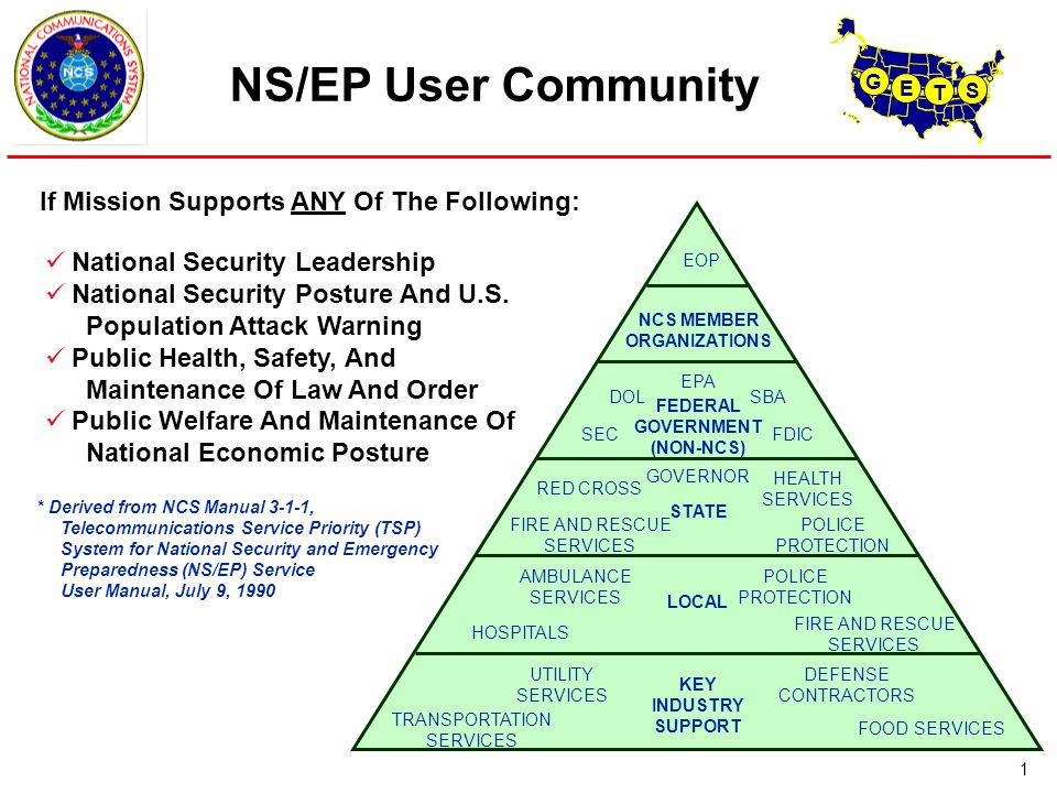 G E T S 1 NS/EP User Community If Mission Supports ANY Of The Following: National Security Leadership National Security Posture And U.S.