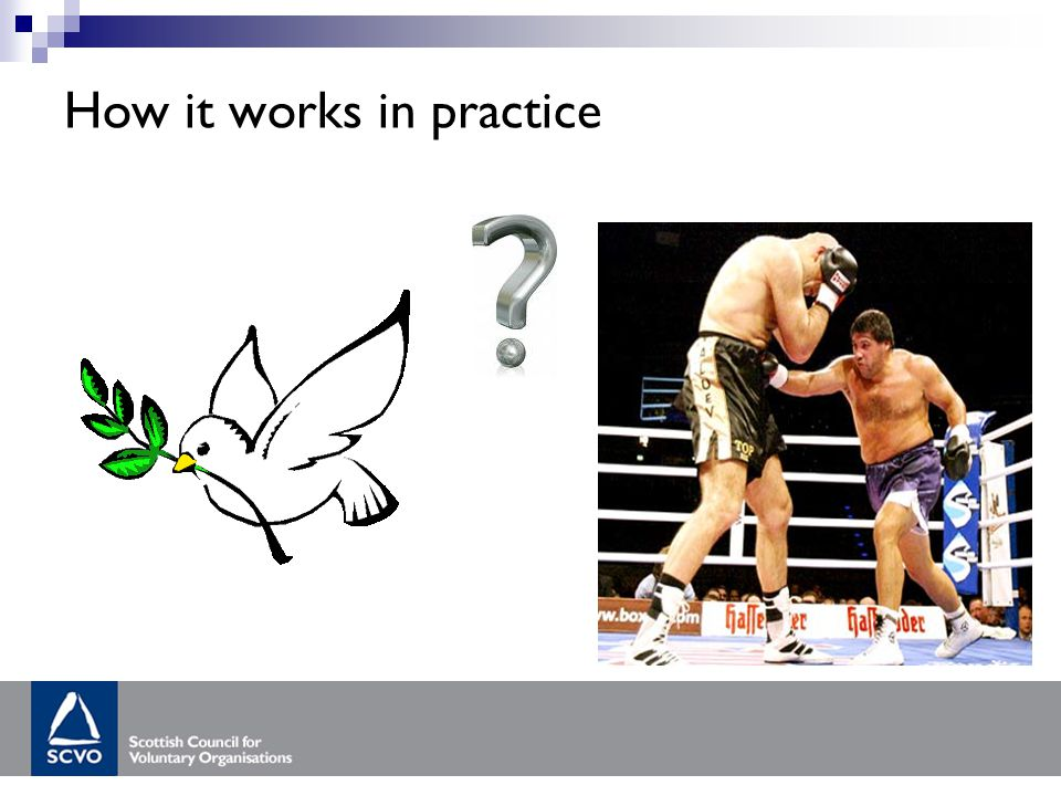 How it works in practice